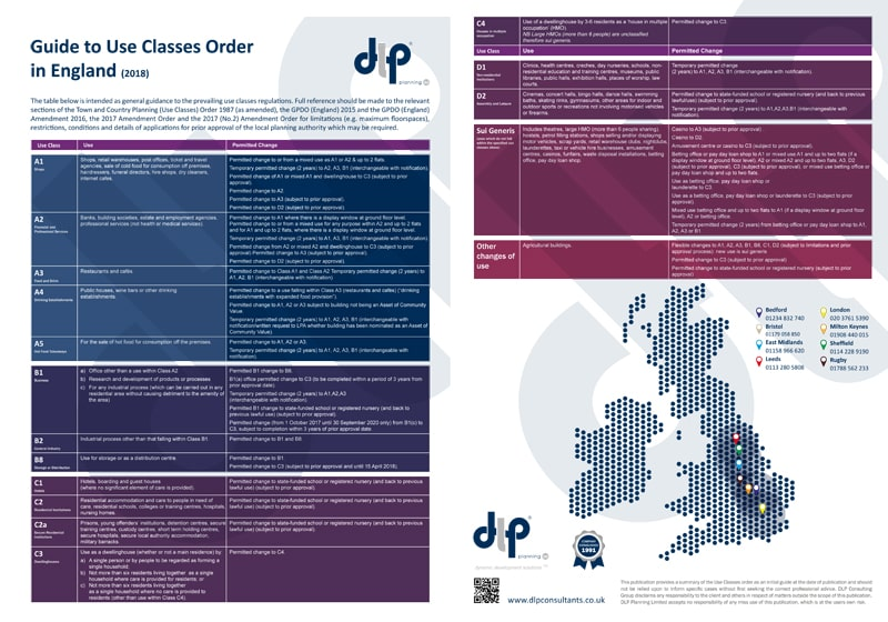 Guide to Use Classes Order in England 2016 - Apr 2018-1